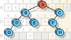 Алгоритмы программирования и структуры данных